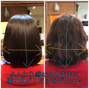 縮毛矯正の前後のシルエットの違い